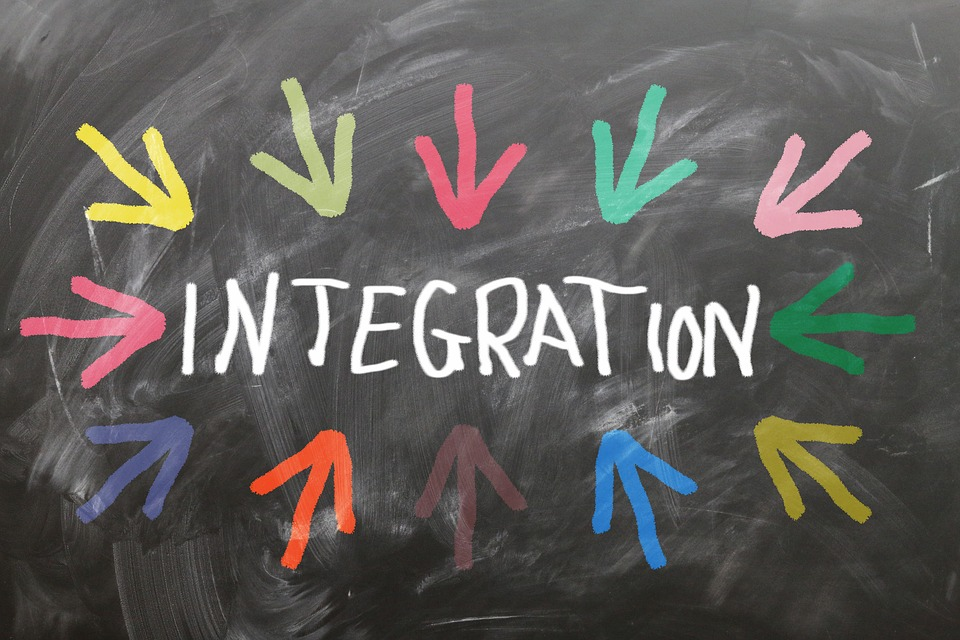Integration, Zoho, CRM, PandaDoc